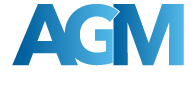 AGM Promotional Products Network logo